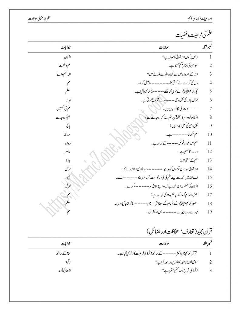 Class 9 Islamiat Notes Pdf Downalod 6