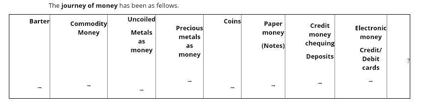 The journey of money has been as fellows