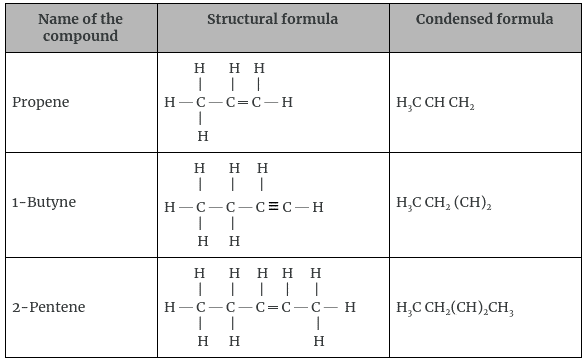 Write down examples of three unsaturated hydrocarbons with structural and condensed formulae