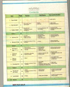 Class 1 English kpk textbook board books 3