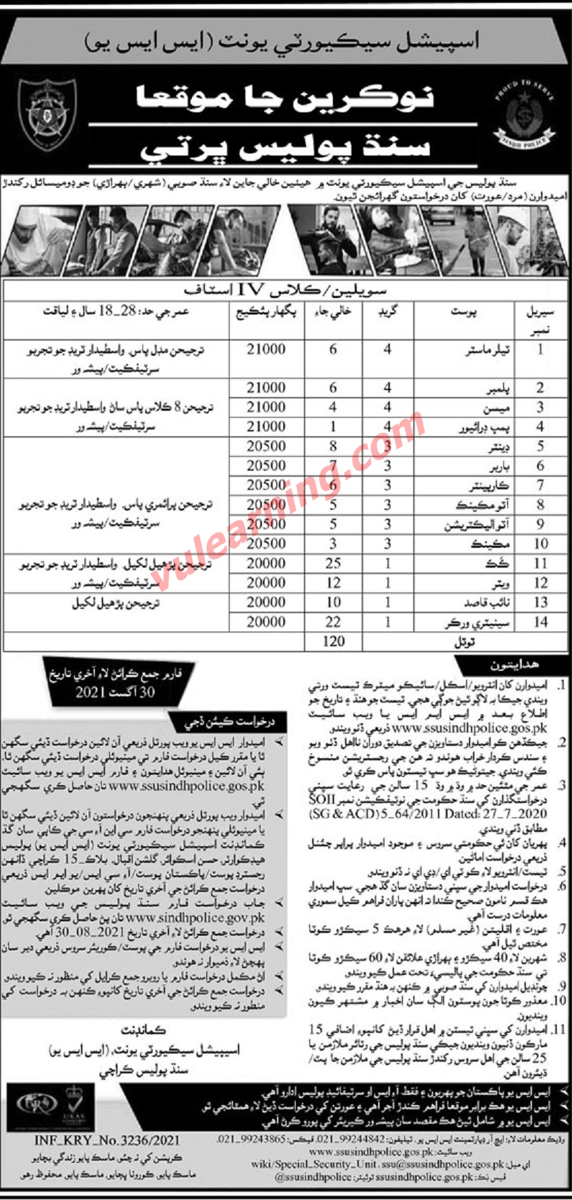 special security unit sindh police jobs august 2021 for 120 civilian class iv staff online application form latest